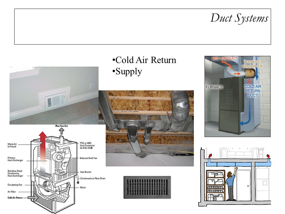 Duct Systems Cold Air Return Supply