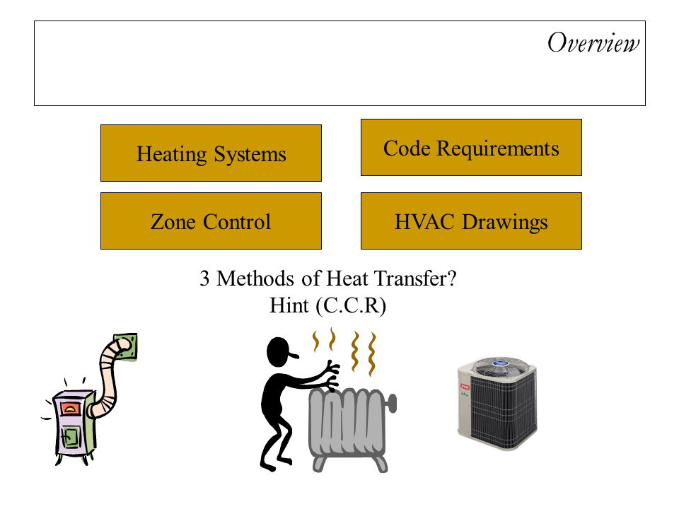 3 Methods of Heat Transfer