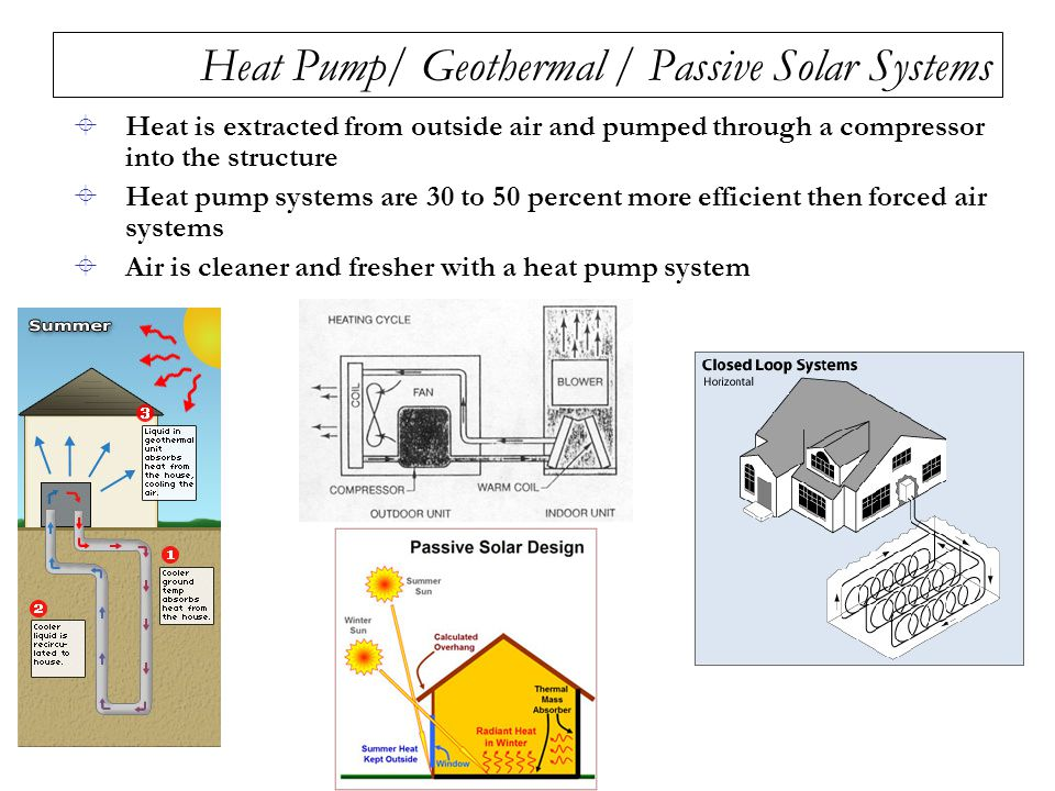 Heat Pump/ Geothermal / Passive Solar Systems
