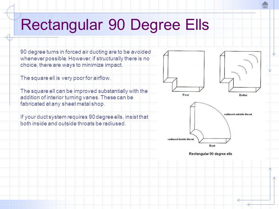 Rectangular 90 Degree Ells