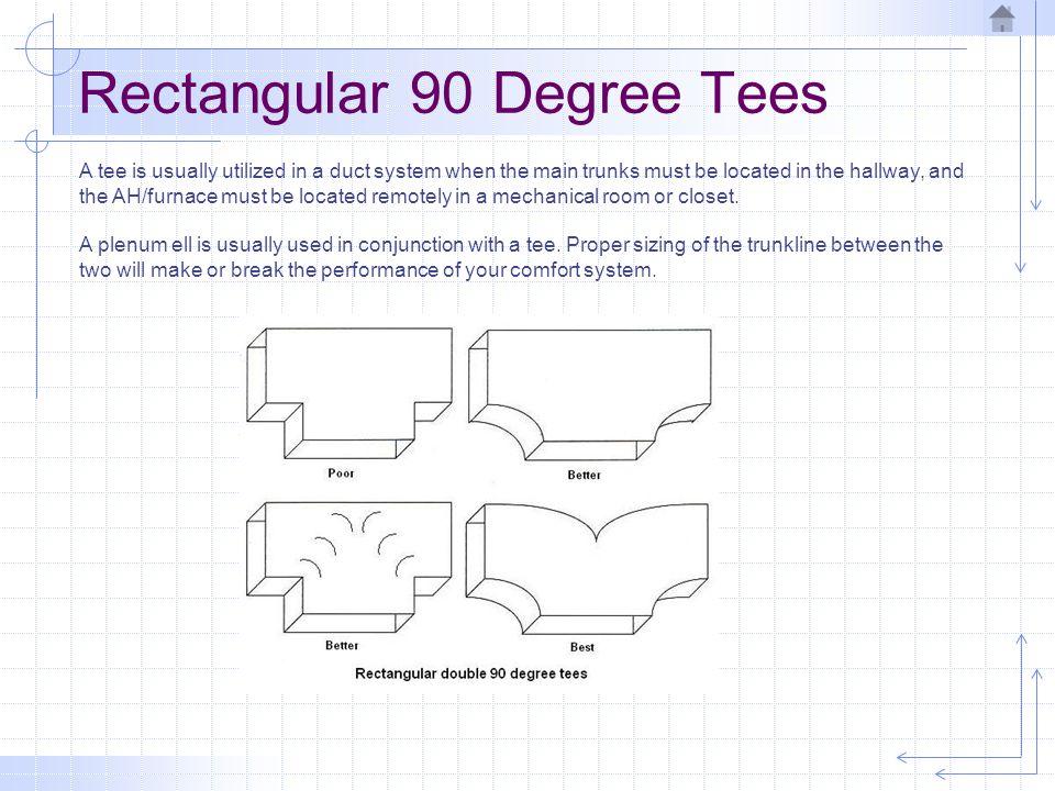 Rectangular 90 Degree Tees