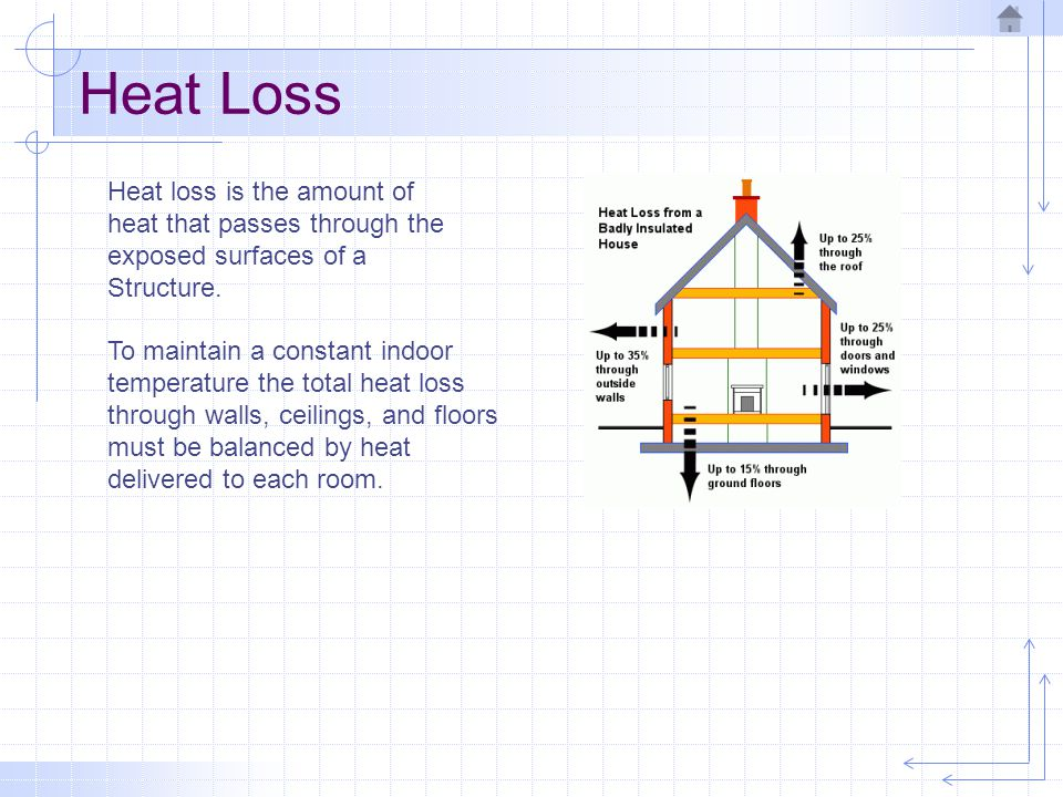 Heat Loss Heat loss is the amount of heat that passes through the