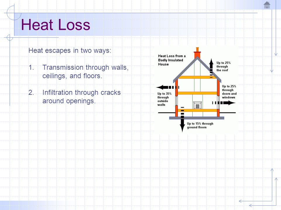 Heat Loss Heat escapes in two ways: