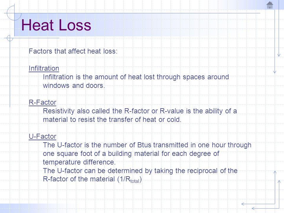Heat Loss Factors that affect heat loss: Infiltration