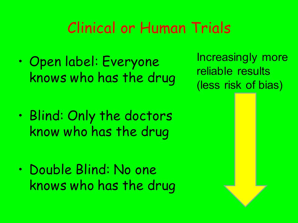 Clinical or Human Trials
