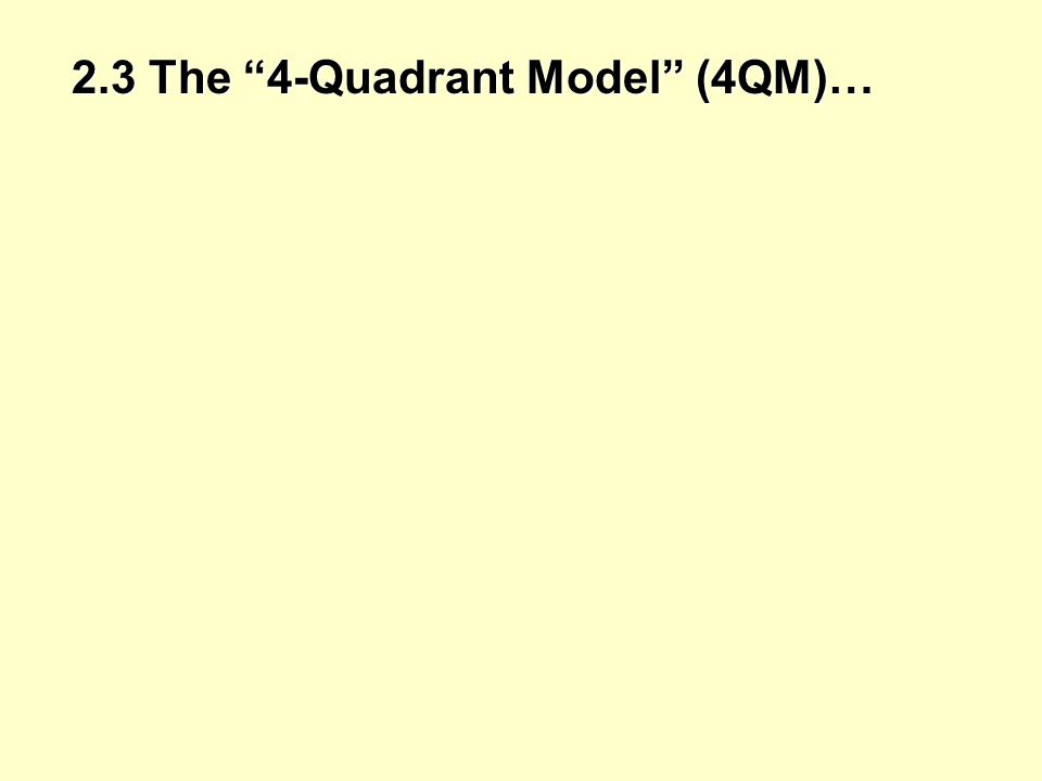 2.3 The 4-Quadrant Model (4QM)…