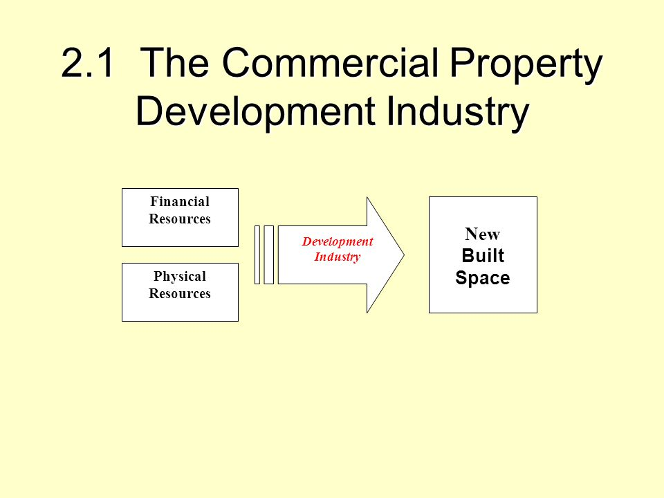 2.1 The Commercial Property Development Industry