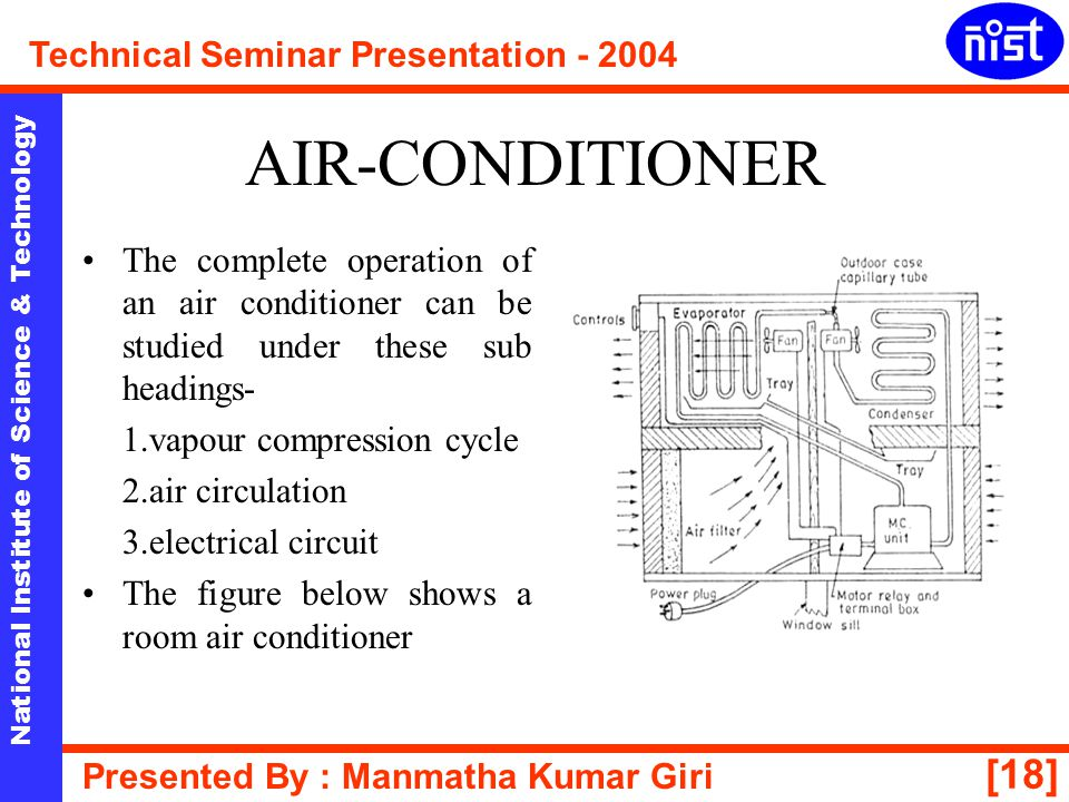 AIR-CONDITIONER The complete operation of an air conditioner can be studied under these sub headings-