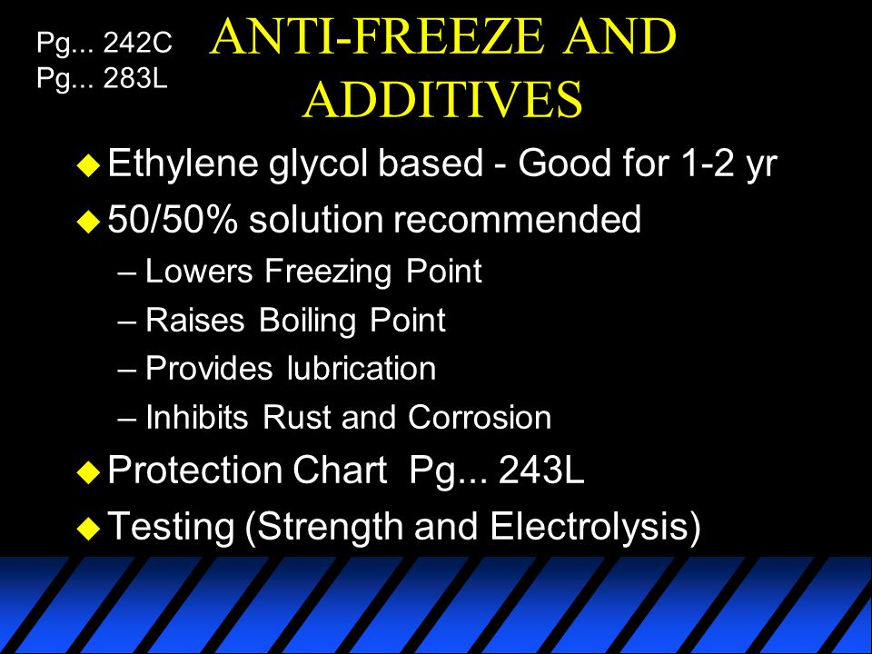 ANTI-FREEZE AND ADDITIVES