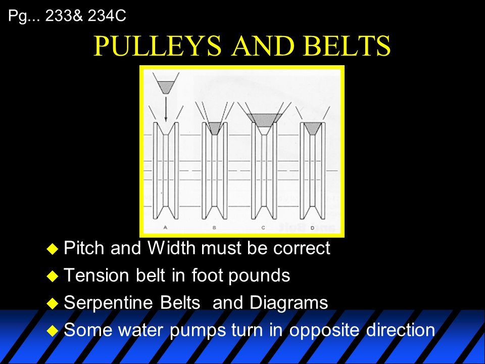 PULLEYS AND BELTS Pitch and Width must be correct