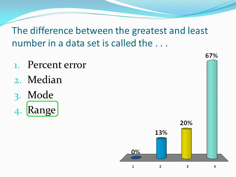 The difference between the greatest and least number in a data set is called the . . .