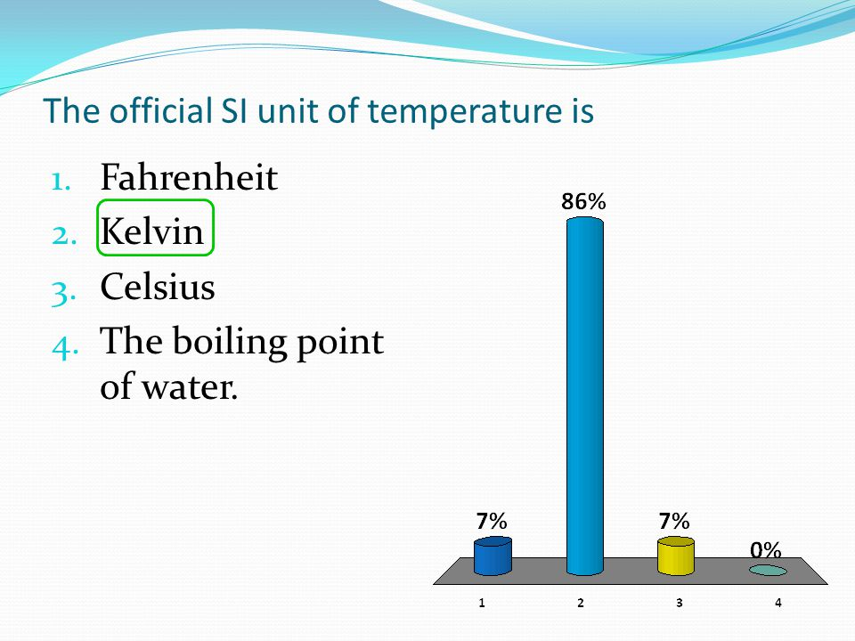 The official SI unit of temperature is