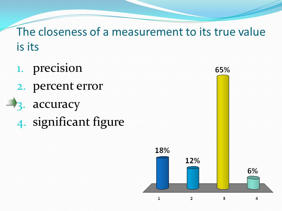 The closeness of a measurement to its true value is its
