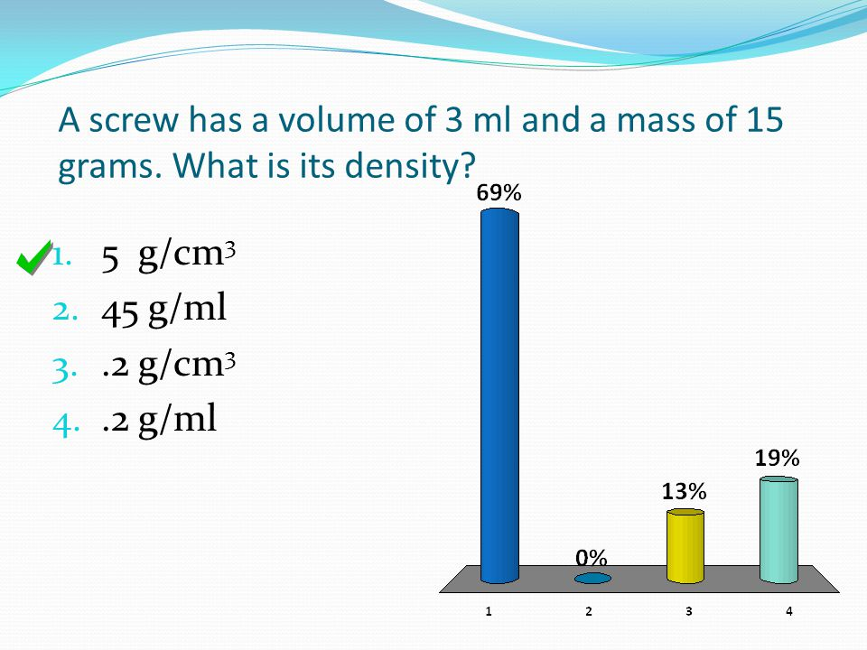 A screw has a volume of 3 ml and a mass of 15 grams