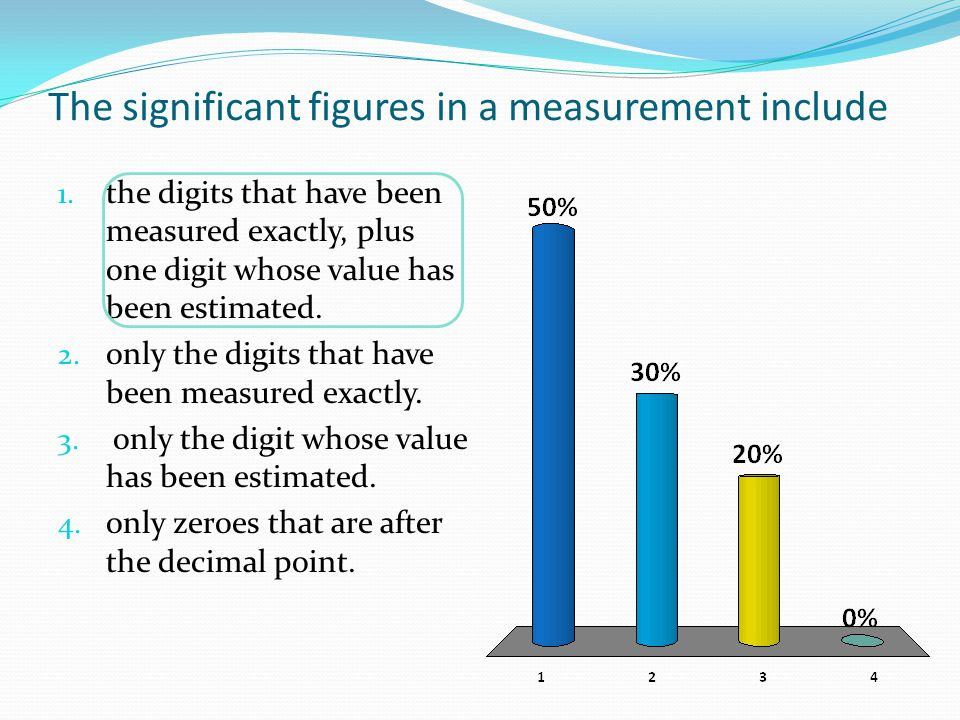 The significant figures in a measurement include