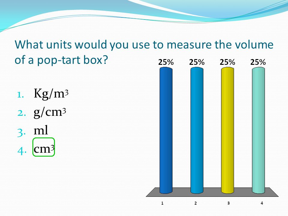What units would you use to measure the volume of a pop-tart box