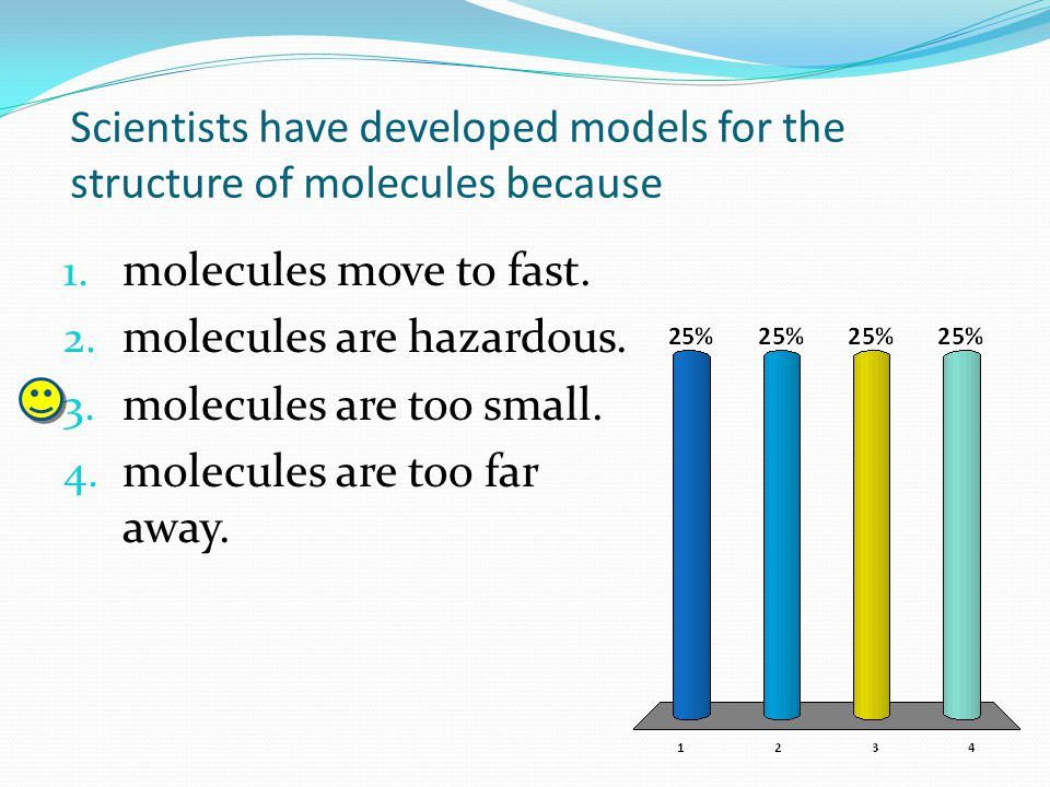 Scientists have developed models for the structure of molecules because