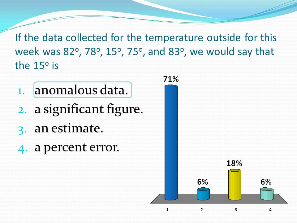 anomalous data. a significant figure. an estimate. a percent error.