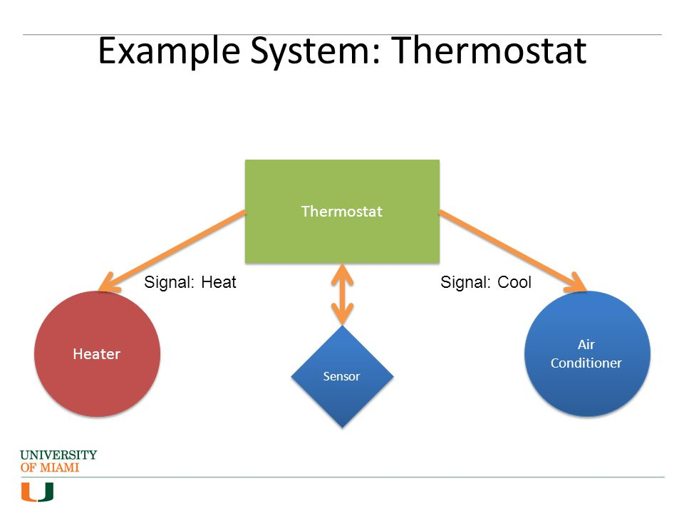 Example System: Thermostat