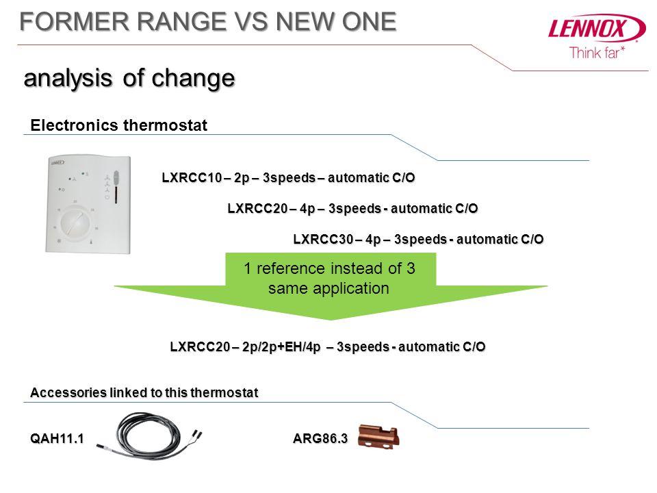 LXRCC20 – 2p/2p+EH/4p – 3speeds - automatic C/O