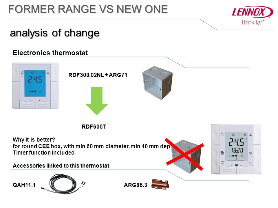 FORMER RANGE VS NEW ONE analysis of change Electronics thermostat