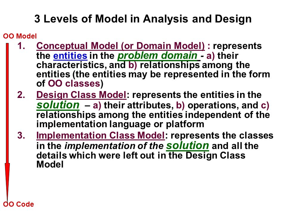 3 Levels of Model in Analysis and Design