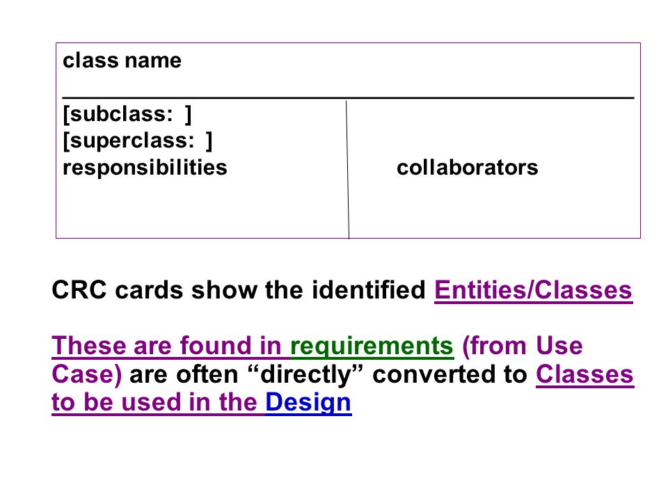 CRC cards show the identified Entities/Classes