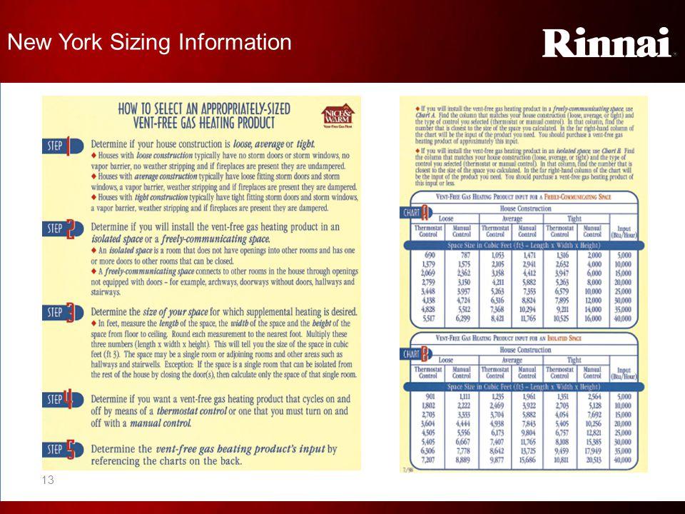 New York Sizing Information