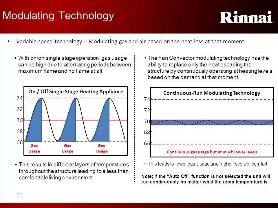 Modulating Technology