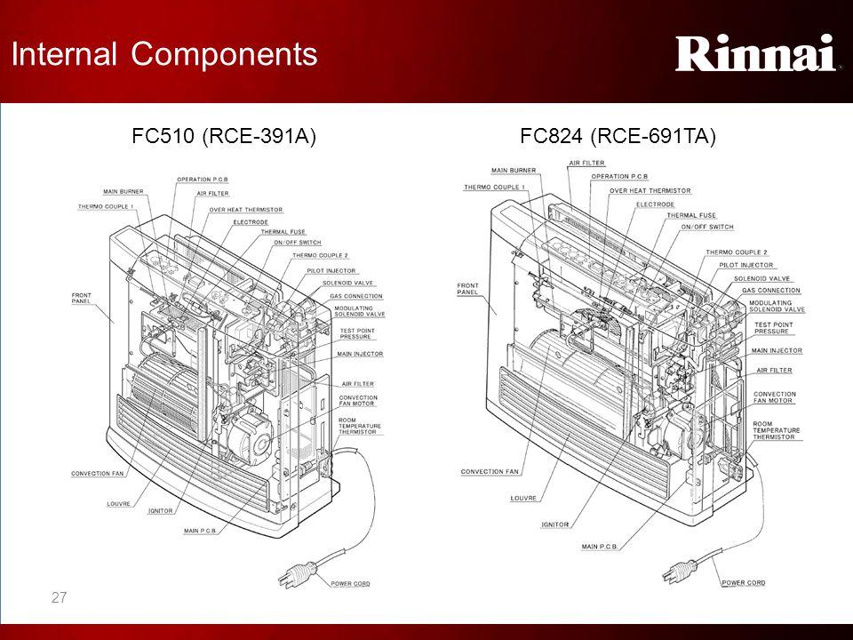 Internal Components FC510 (RCE-391A) FC824 (RCE-691TA)