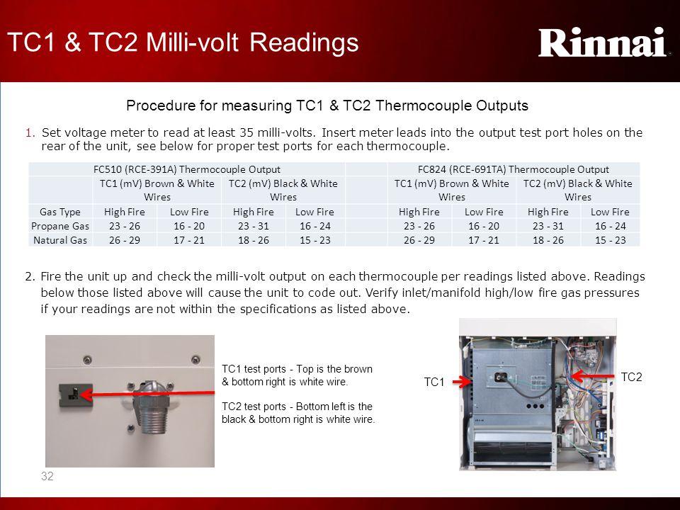 TC1 & TC2 Milli-volt Readings