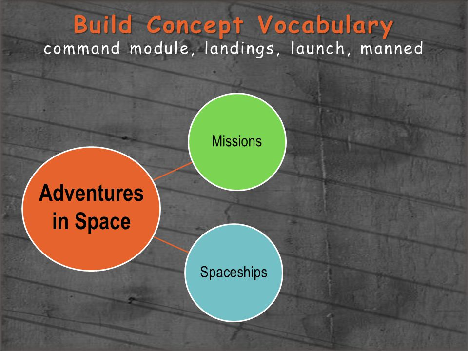 Build Concept Vocabulary command module, landings, launch, manned