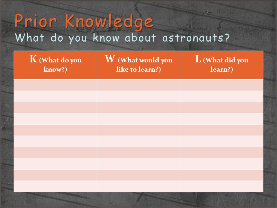 Prior Knowledge What do you know about astronauts
