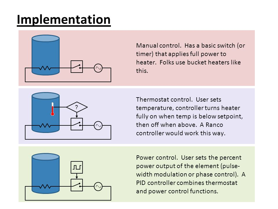 Implementation Manual control. Has a basic switch (or timer) that applies full power to heater. Folks use bucket heaters like this.