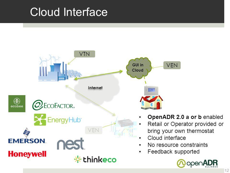 Cloud Interface VTN VEN OpenADR 2.0 a or b enabled