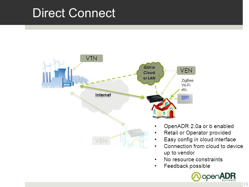 Direct Connect VTN VEN VEN OpenADR 2.0a or b enabled