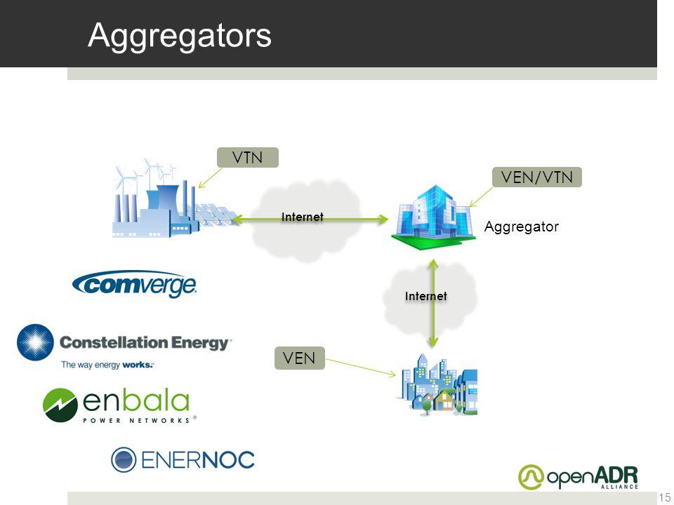 Aggregators VTN VEN/VTN Internet Aggregator Internet VEN