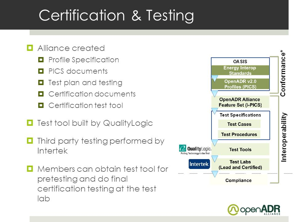 Certification & Testing