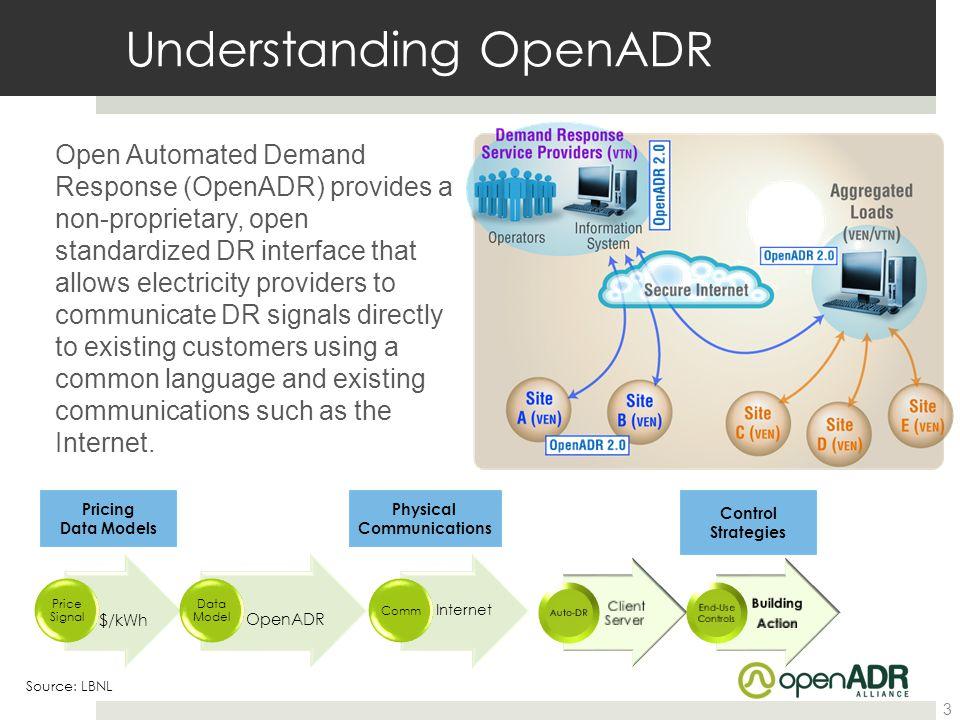 Understanding OpenADR