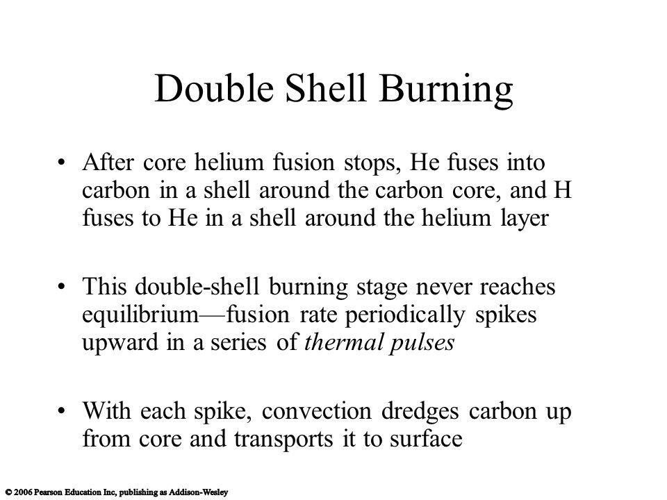 Double Shell Burning