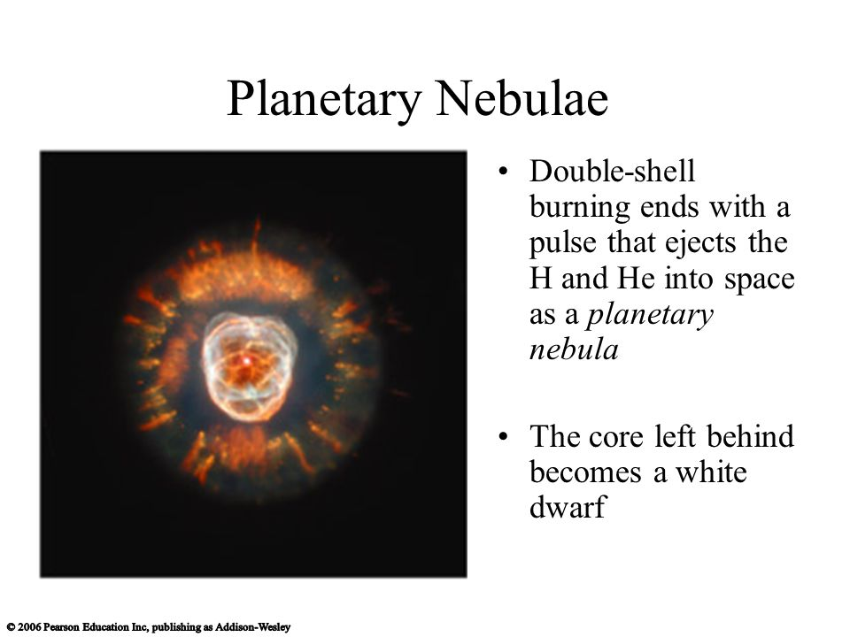 Planetary Nebulae Double-shell burning ends with a pulse that ejects the H and He into space as a planetary nebula.