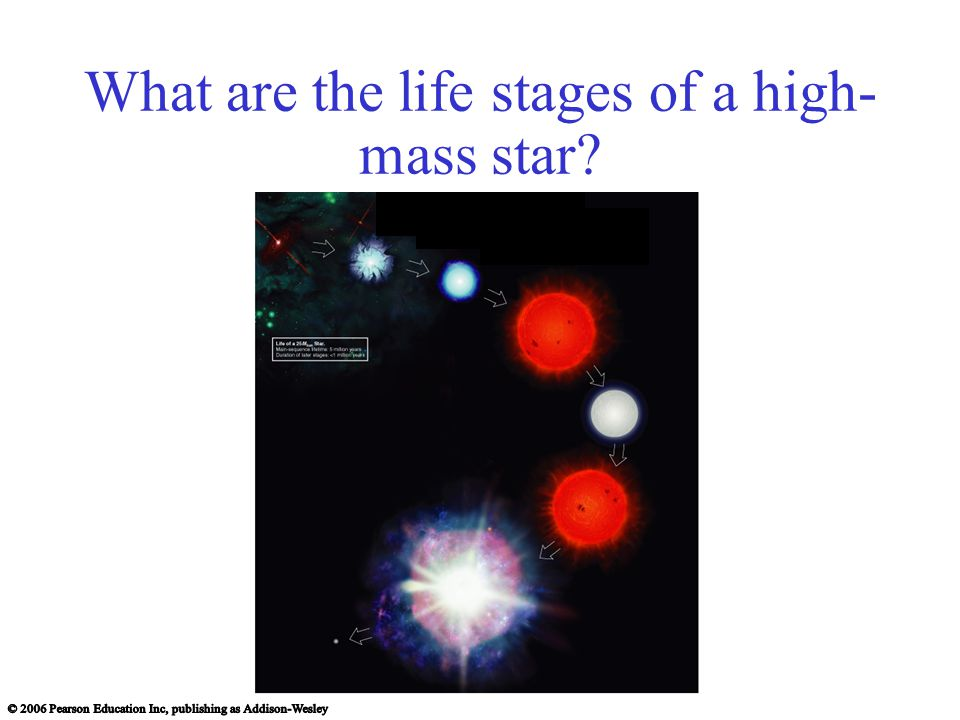 What are the life stages of a high-mass star
