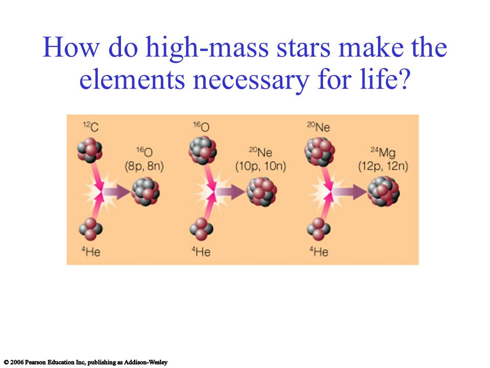 How do high-mass stars make the elements necessary for life