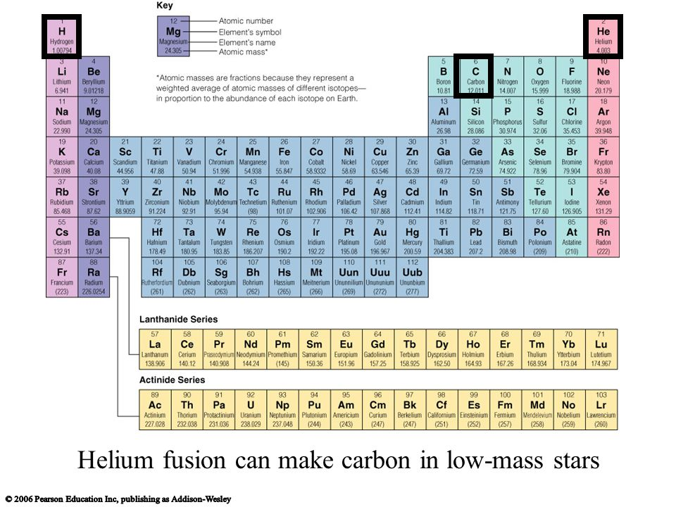 Helium fusion can make carbon in low-mass stars