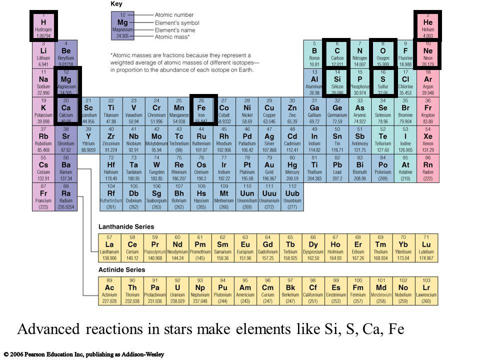Advanced reactions in stars make elements like Si, S, Ca, Fe