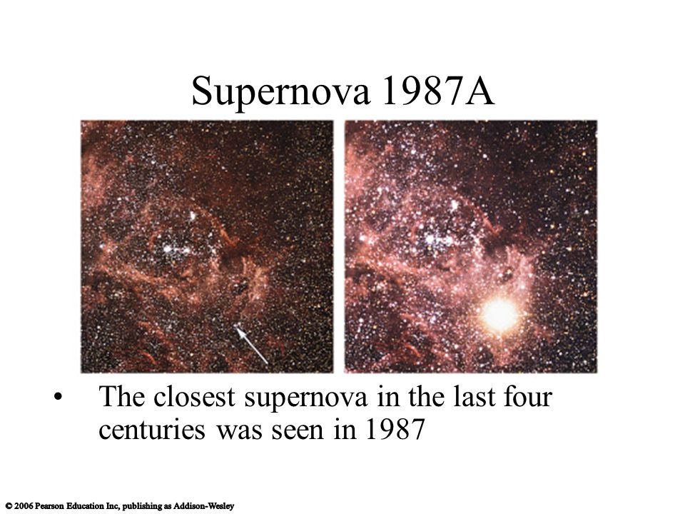 Supernova 1987A The closest supernova in the last four centuries was seen in 1987