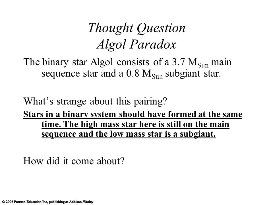 Thought Question Algol Paradox