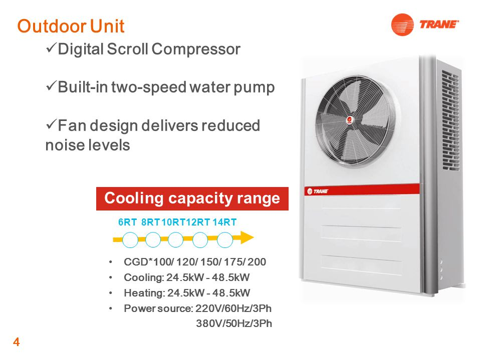 Cooling capacity range