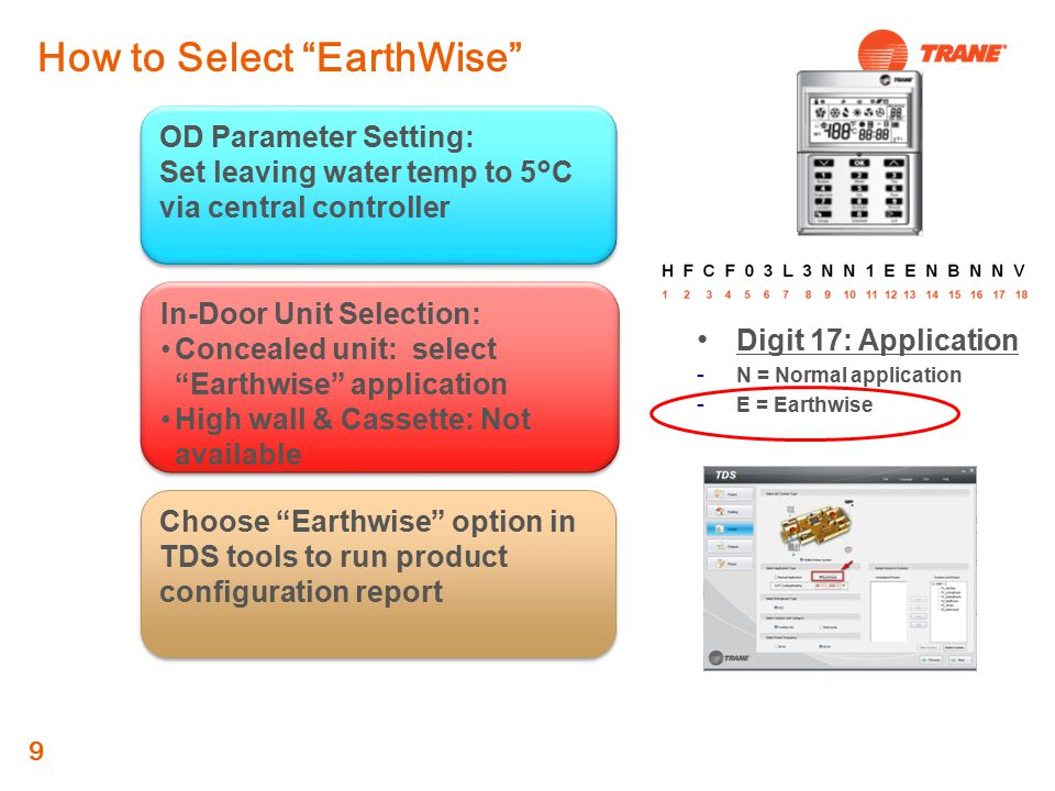 How to Select EarthWise