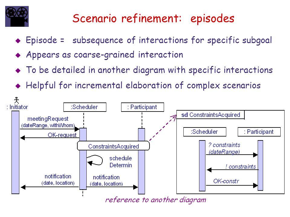 Scenario refinement: episodes